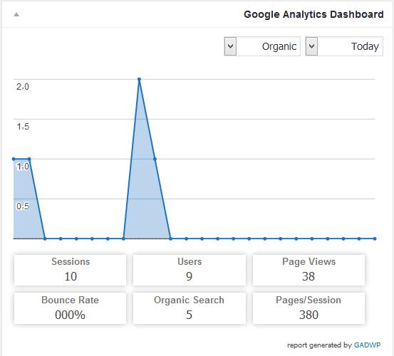 analytics6